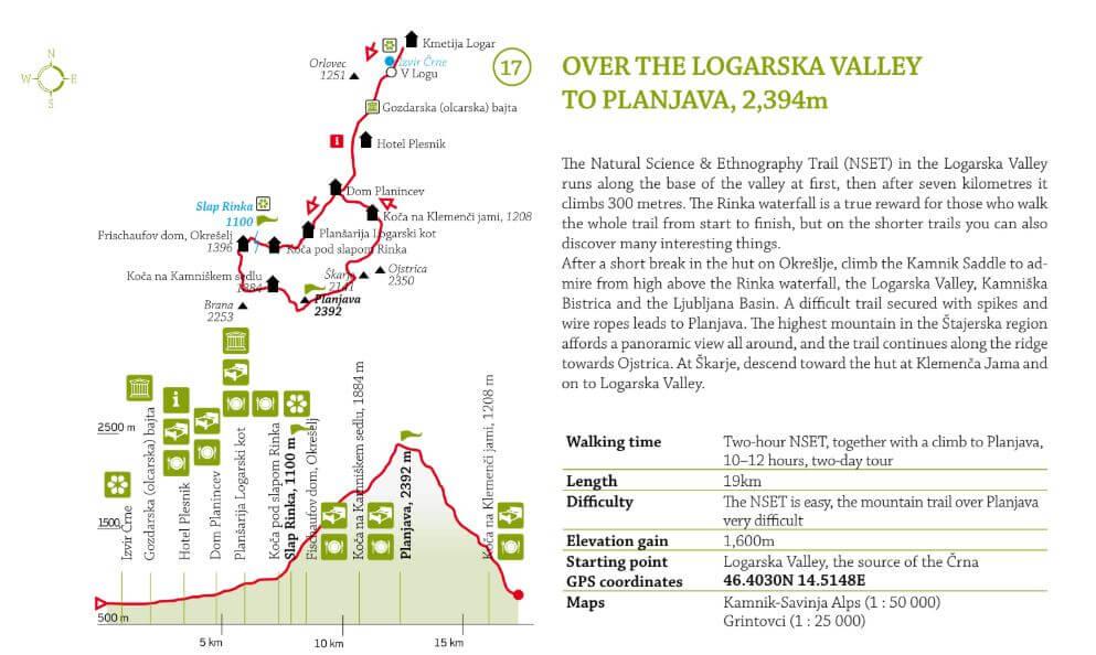 detalles de una excursion de dos dias por el valle de logarska dolina